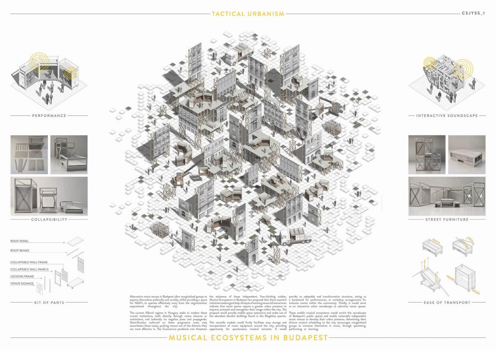 Tactical Urbanism Now! Vincitori
